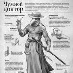 Картинка профиля ADoctor
